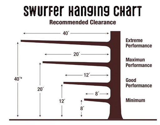Swurfer Hanging Chart - How to Hang the Surfboard Swing from a Tree